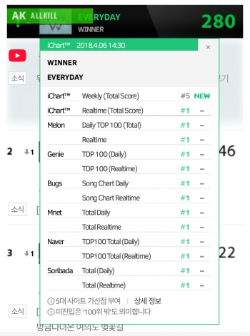 allkill 2018-04-06 7_50.png