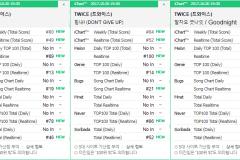 2c-chart2