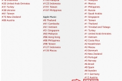Polska na iTunes_20180802-161326.png