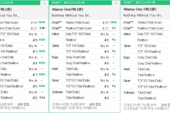 ichart-NOTHINGWITHOUTYOU