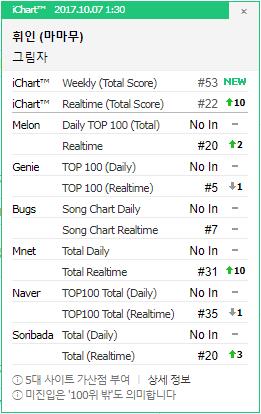 0130-charts