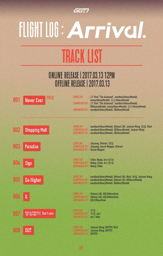 Tracklista