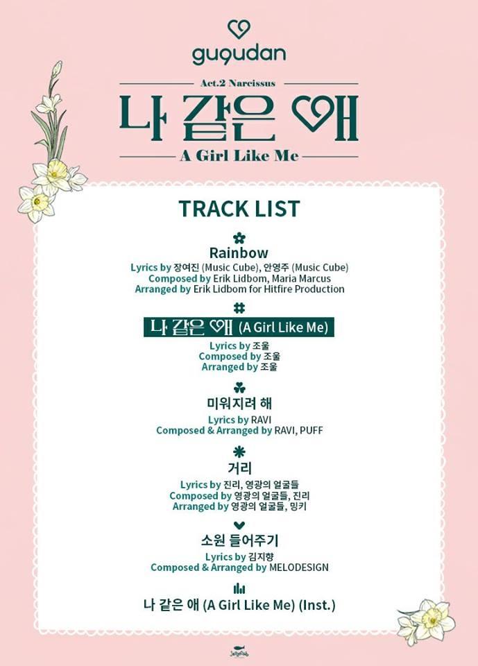 nrcsss_tracklist