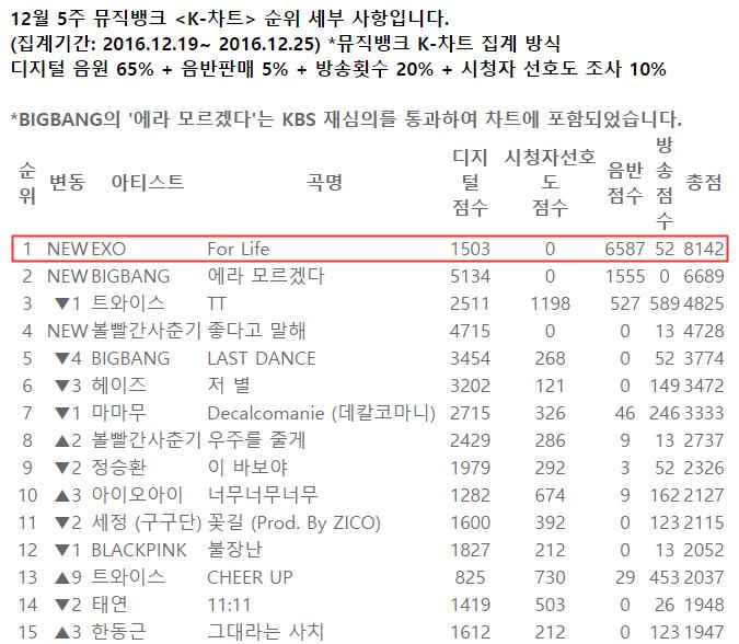 KBS Music Bank 1230