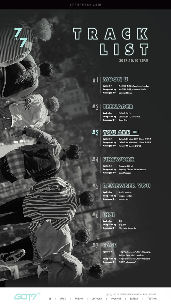 got7_7for7_tracklist