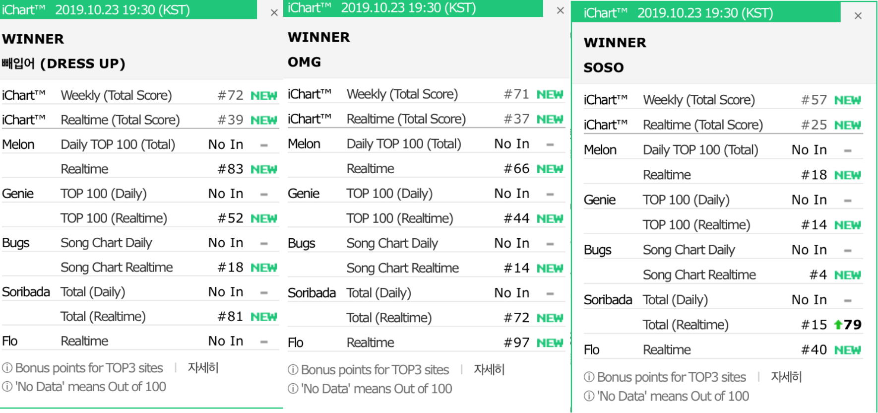 winner_cross_ichart
