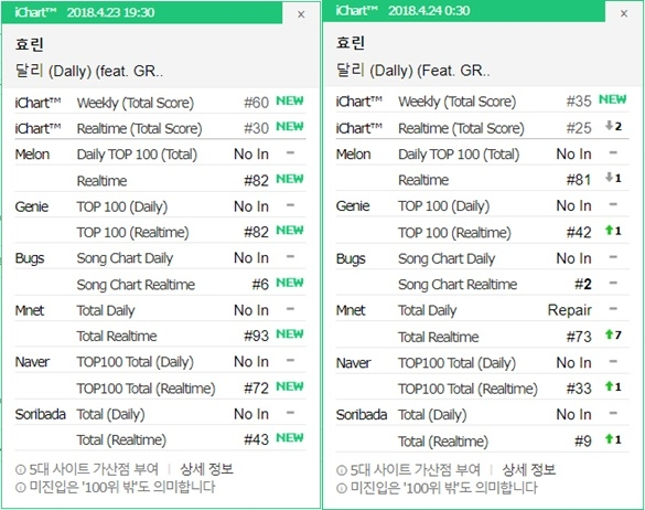 hyorin_dally_ichart1230-horz