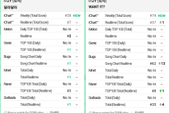 0130-chart-tzdlldll