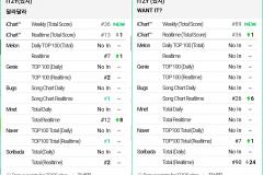 2130-chart-tzdlldll