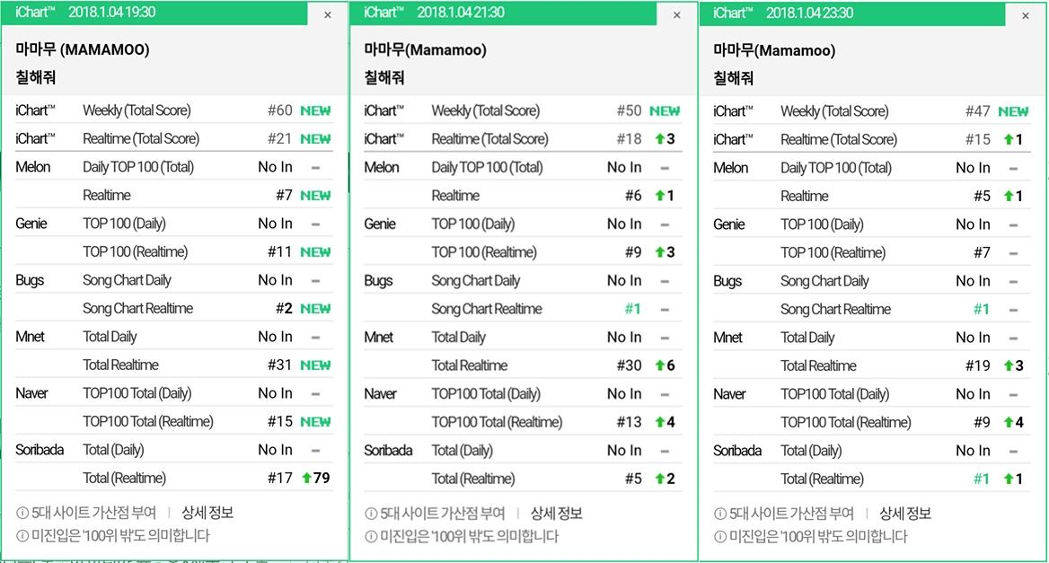 charts-mmm-pntm
