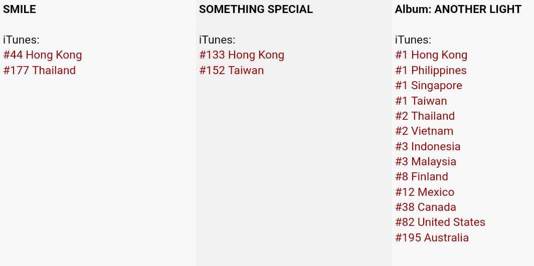 SECHSKIES_charts_itunes_2130