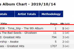 Time_Slip wyniki iTunes