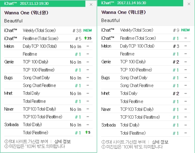 ichart-BEAUTIFUL