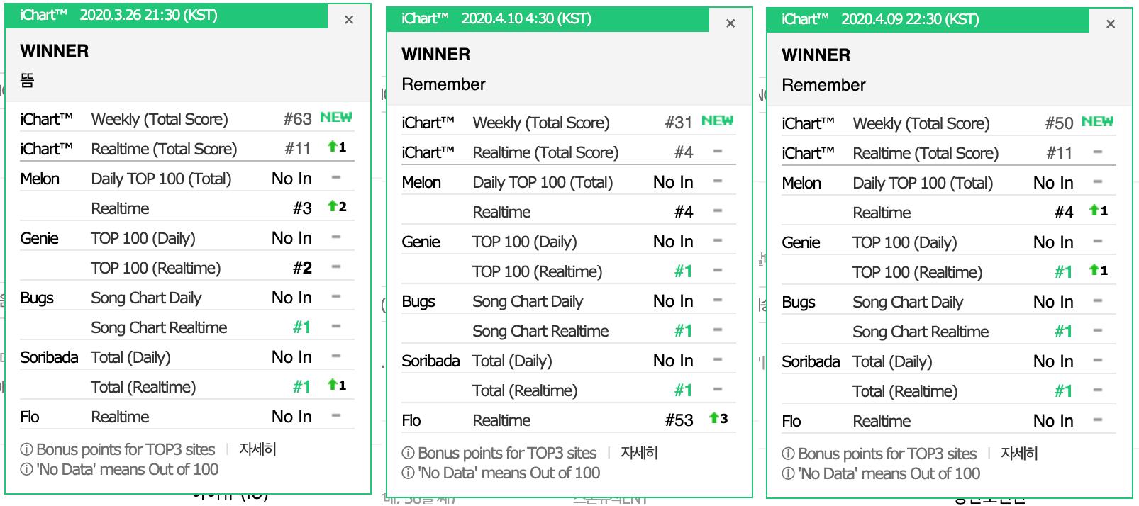 winner_charts-